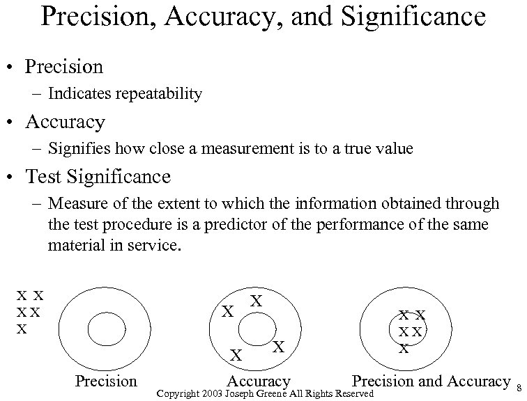 Precision, Accuracy, and Significance • Precision – Indicates repeatability • Accuracy – Signifies how