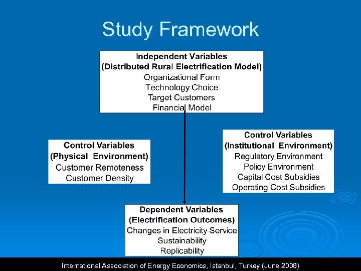 Study Framework International Association of Energy Economics, Istanbul, Turkey (June 2008)