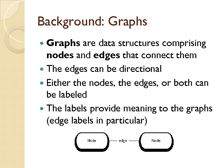 Background: Graphs are data structures comprising nodes and edges that connect them The edges