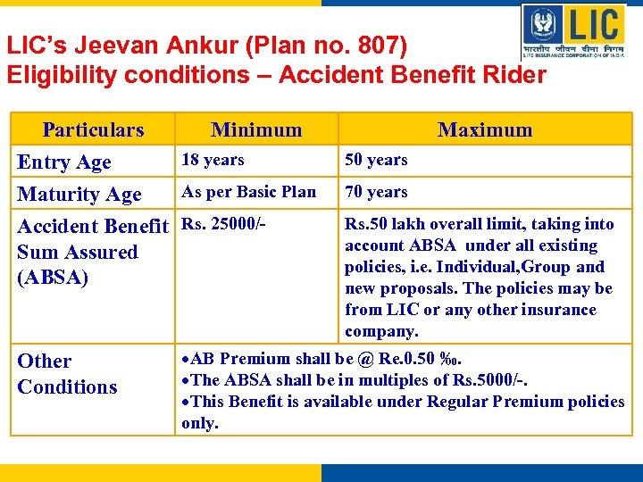 LIC's Jeevan Ankur (Plan no. 807) Eligibility conditions – Accident Benefit Rider Particulars Minimum