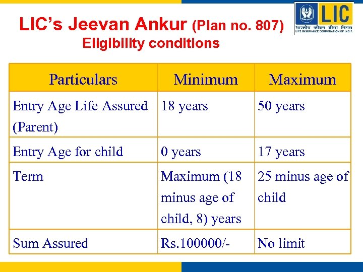 LIC's Jeevan Ankur (Plan no. 807) Eligibility conditions Particulars Minimum Entry Age Life Assured
