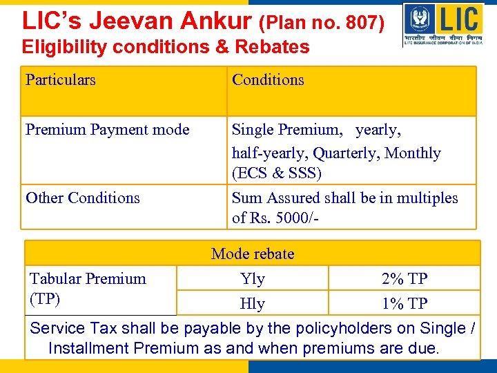 LIC's Jeevan Ankur (Plan no. 807) Eligibility conditions & Rebates Particulars Conditions Premium Payment