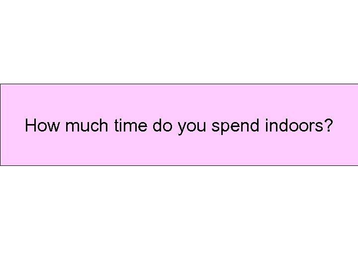 How much time do you spend indoors?