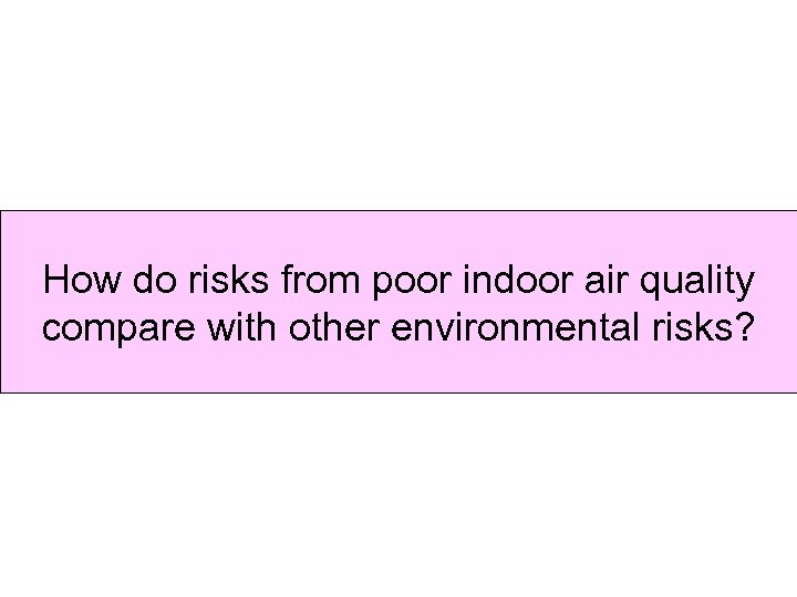 How do risks from poor indoor air quality compare with other environmental risks?