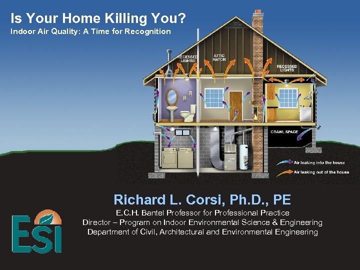 Is Your Home Killing You? Title Slide Indoor Air Quality: A Time for Recognition