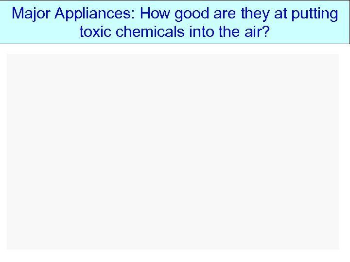 Major Appliances: How good are they at putting toxic chemicals into the air?