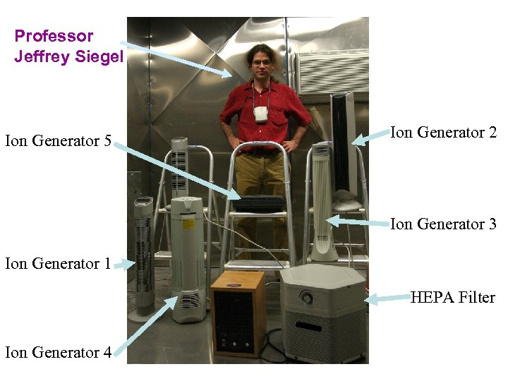 Professor Jeffrey Siegel Ion Generator 5 Ion Generators Ion Generator 2 Ion Generator 3