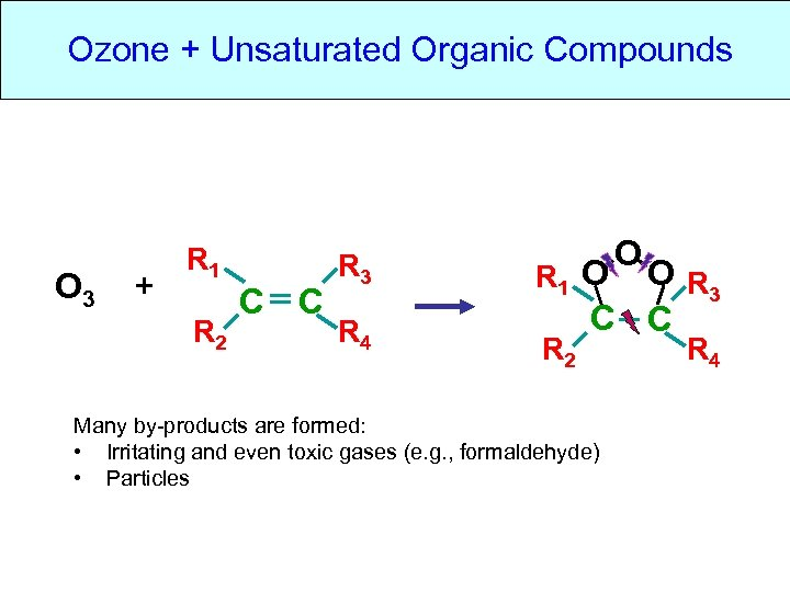 Ozone + Unsaturated Organic Compounds O 3 + R 1 R 2 C C