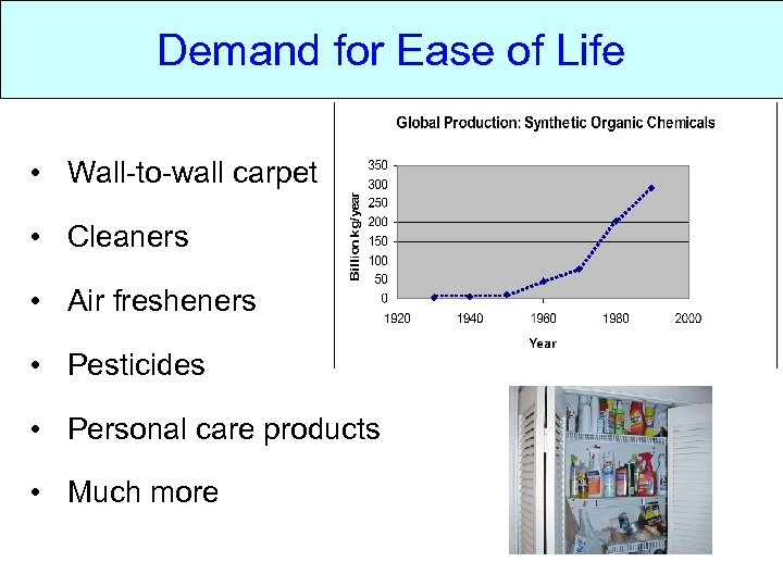 Demand for Ease of Life • Wall-to-wall carpet • Cleaners • Air fresheners •