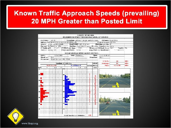 Traffic Control (signal timing) Not (prevailing) Known Traffic Approach Speeds Set Properly Limit 20