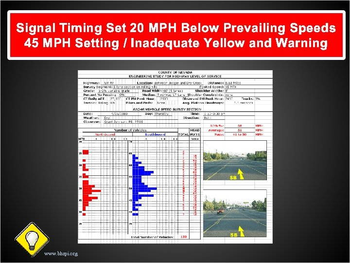 Traffic Control (signal timing) Prevailing Speeds Known Traffic 20 MPH Below Not Set Properly
