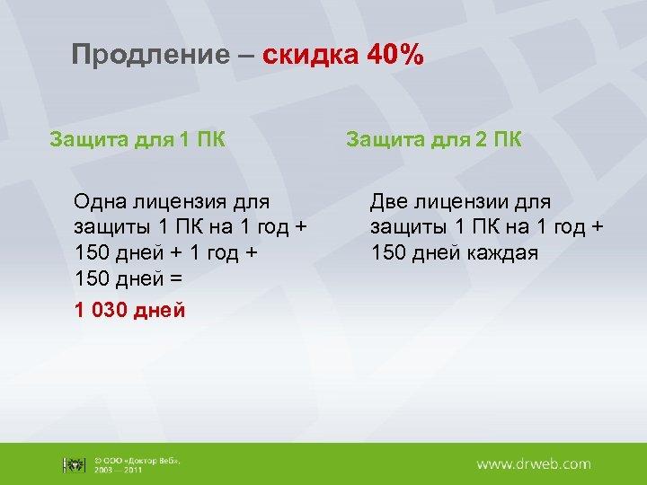 Продление – скидка 40% Защита для 1 ПК Одна лицензия для защиты 1 ПК