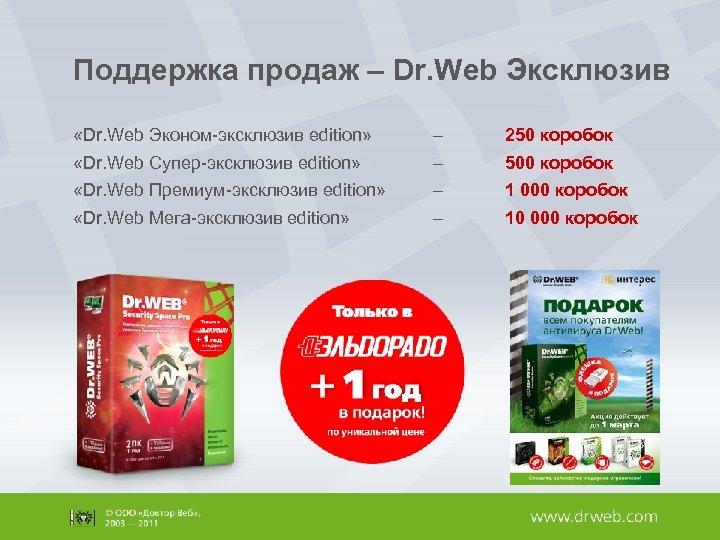 Поддержка продаж – Dr. Web Эксклюзив «Dr. Web Эконом-эксклюзив edition» – 250 коробок «Dr.