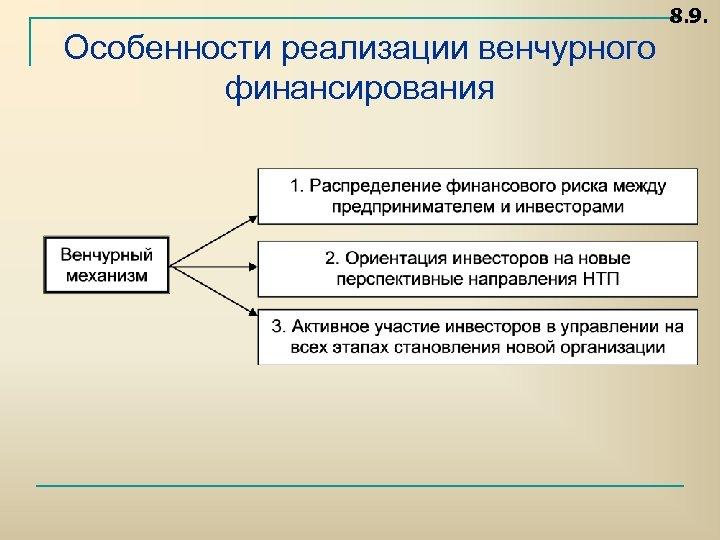 8. 9. Особенности реализации венчурного финансирования