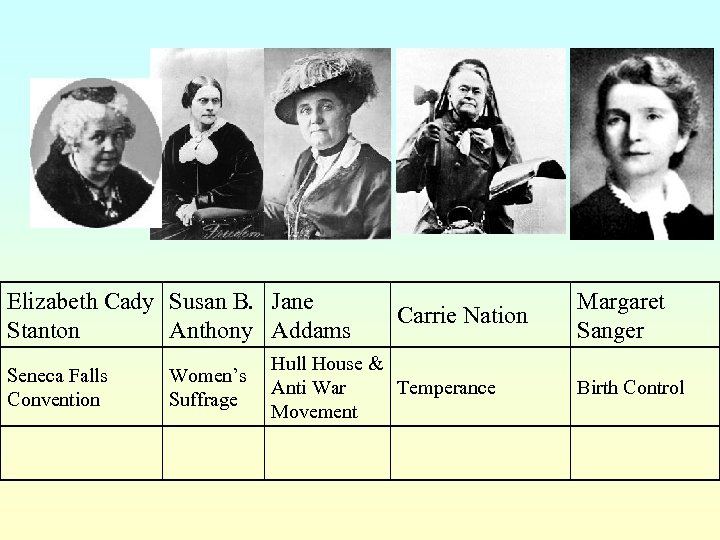 Elizabeth Cady Susan B. Jane Stanton Anthony Addams Seneca Falls Convention Women's Suffrage Carrie