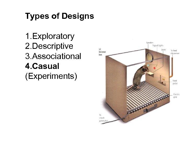 Types of Designs 1. Exploratory 2. Descriptive 3. Associational 4. Casual (Experiments)
