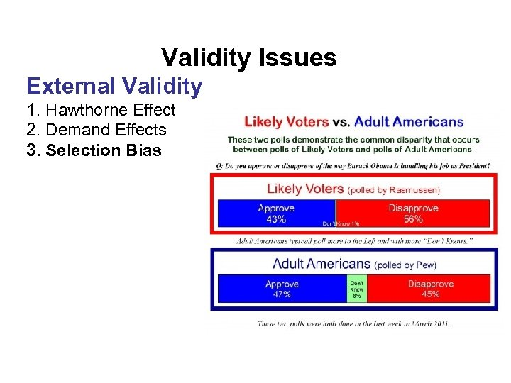 Validity Issues External Validity 1. Hawthorne Effect 2. Demand Effects 3. Selection Bias