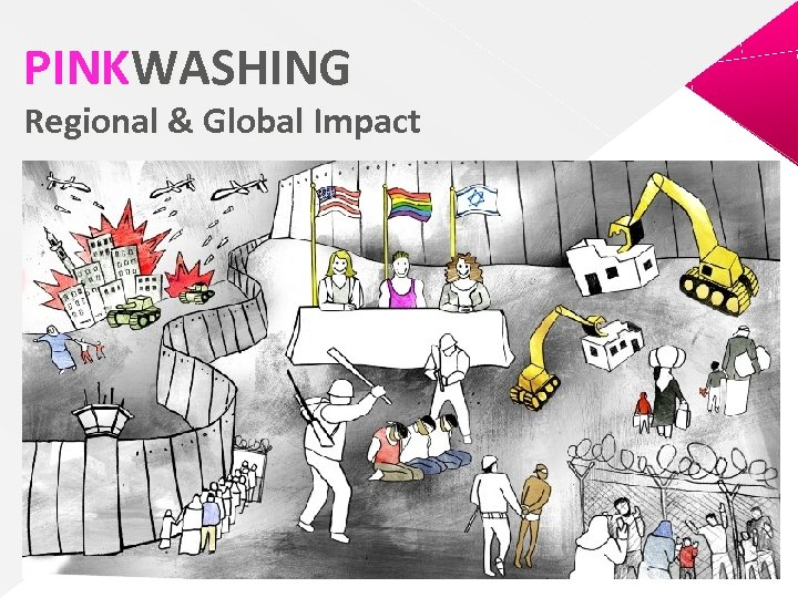 PINKWASHING Regional & Global Impact
