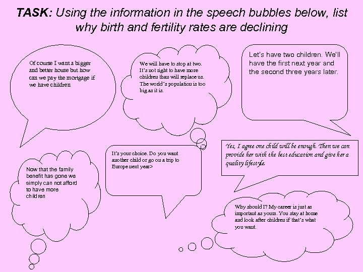 TASK: Using the information in the speech bubbles below, list why birth and fertility