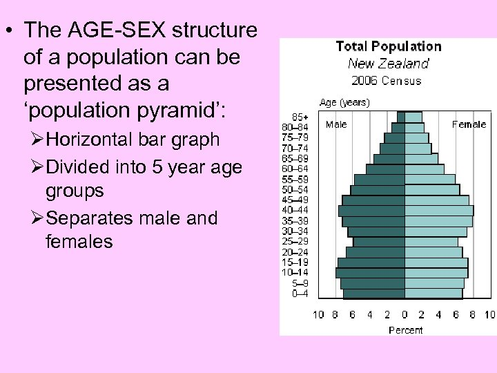 • The AGE-SEX structure of a population can be presented as a 'population