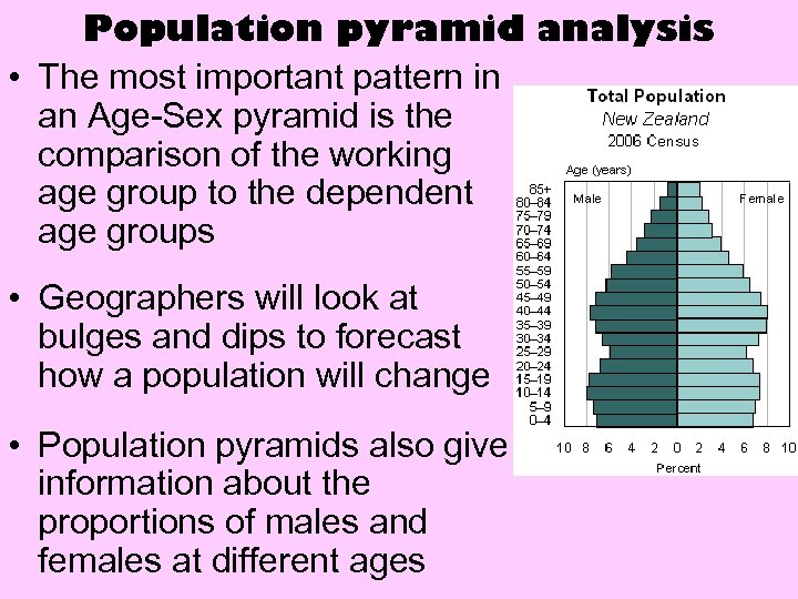 Population pyramid analysis • The most important pattern in an Age-Sex pyramid is the