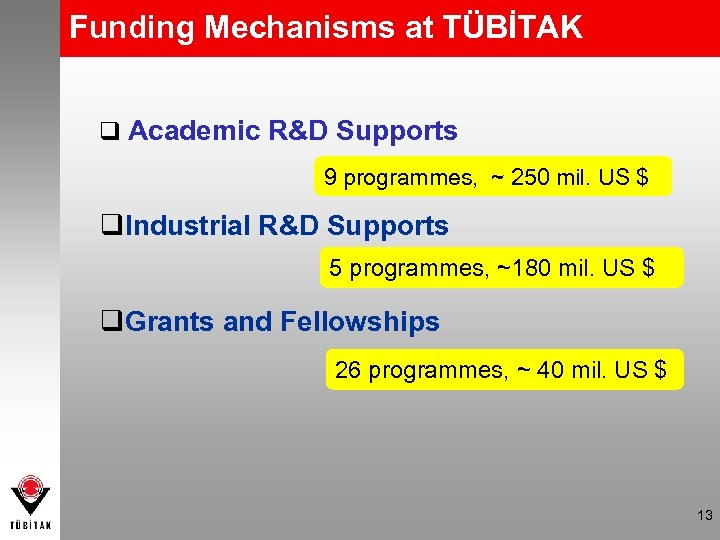 Funding Mechanisms at TÜBİTAK q Academic R&D Supports 9 programmes, ~ 250 mil. US