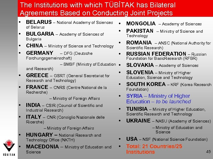 The Institutions with which TÜBİTAK has Bilateral Agreements Based on Conducting Joint Projects •