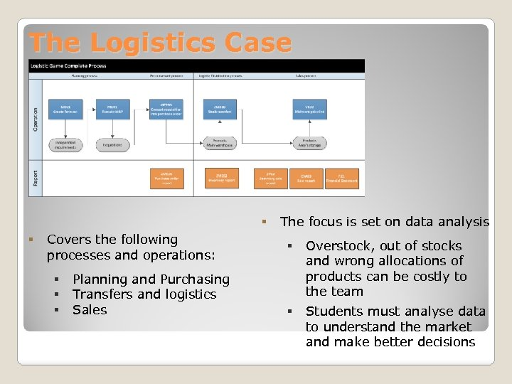 The Logistics Case § § Covers the following processes and operations: § § §