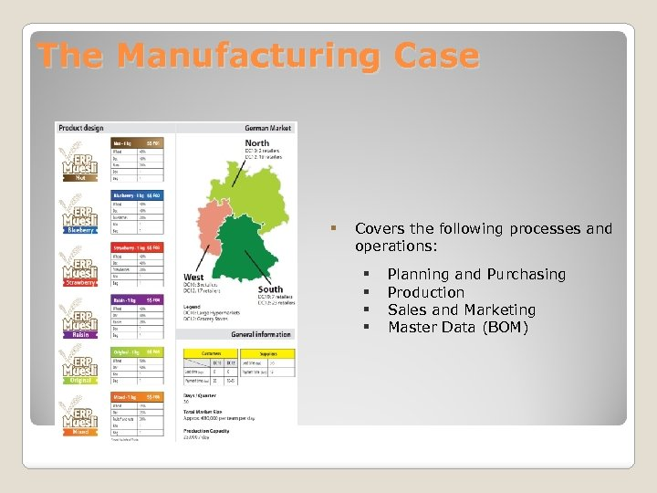 The Manufacturing Case § Covers the following processes and operations: § § Planning and
