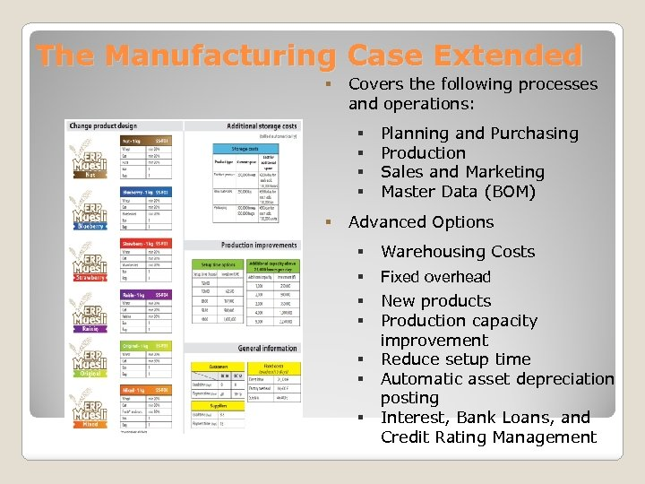 The Manufacturing Case Extended § Covers the following processes and operations: § § §