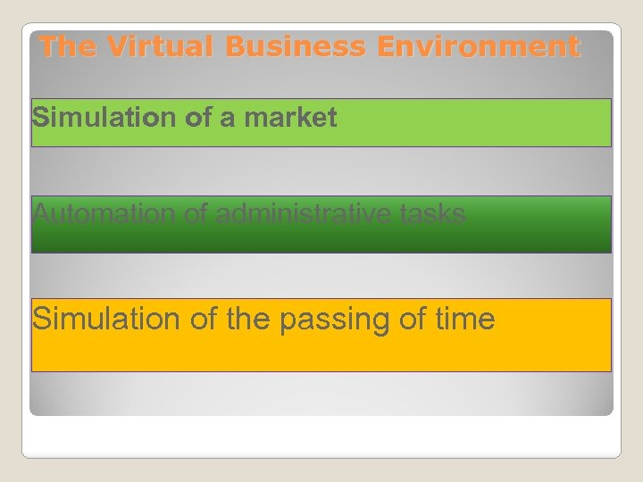 The Virtual Business Environment Simulation of a market Automation of administrative tasks Simulation of