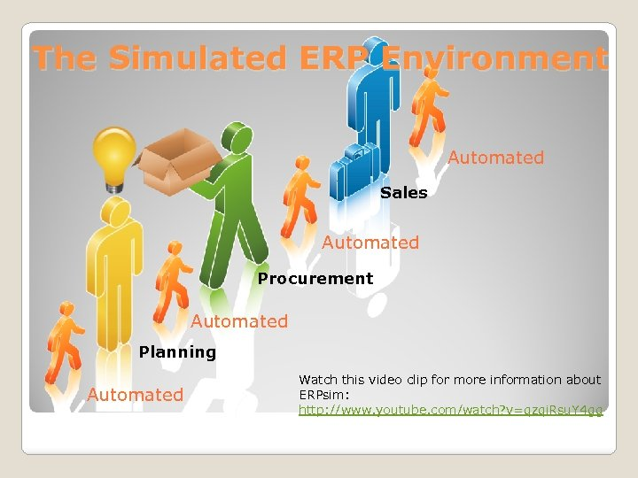 The Simulated ERP Environment Automated Sales Automated Procurement Automated Planning Automated Watch this video