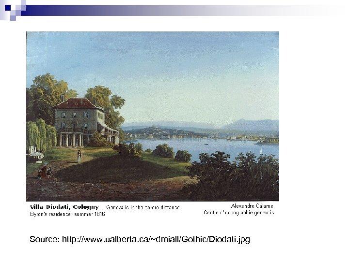Source: http: //www. ualberta. ca/~dmiall/Gothic/Diodati. jpg