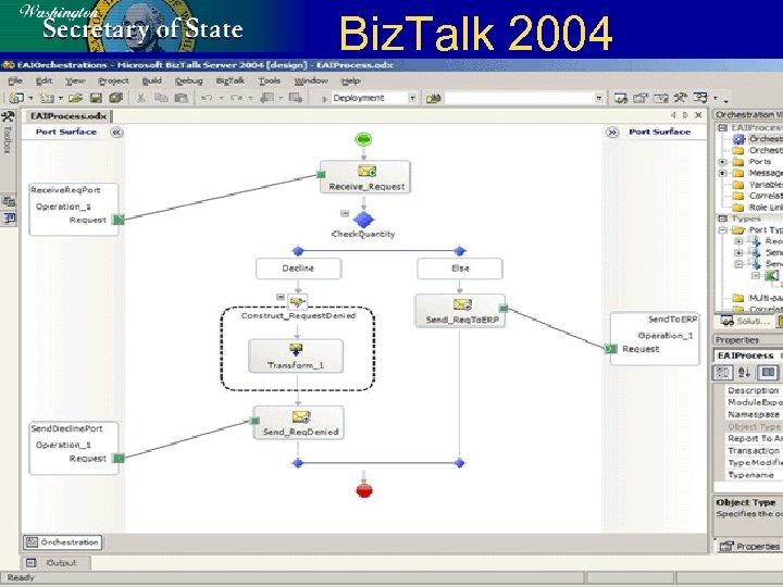 Biz. Talk 2004