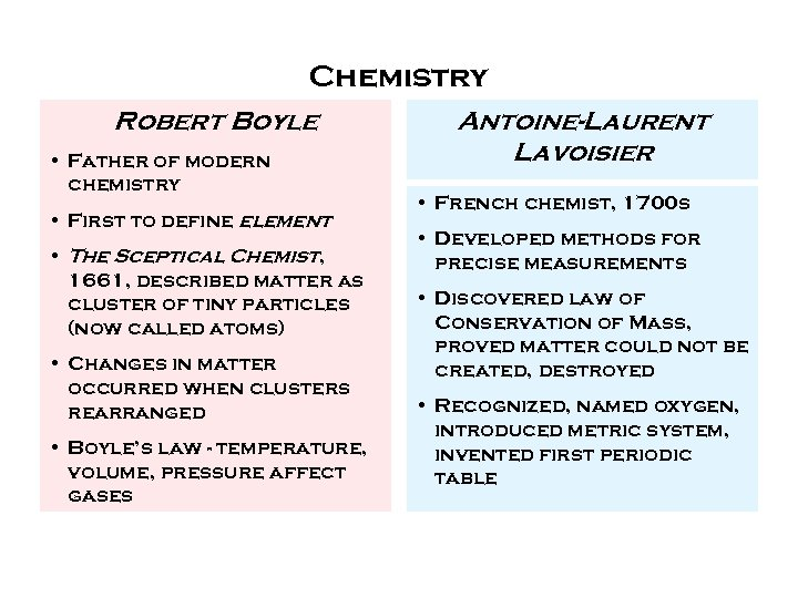 Chemistry Robert Boyle • Father of modern chemistry • First to define element •