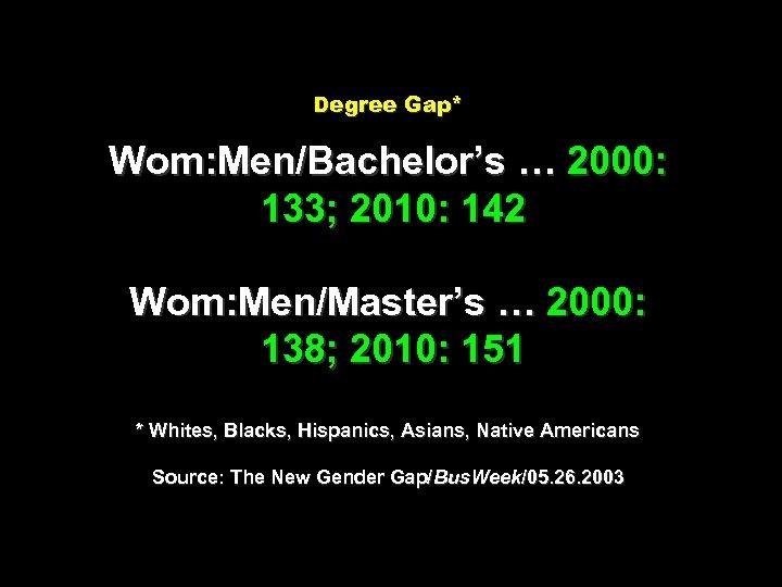 Degree Gap* Wom: Men/Bachelor's … 2000: 133; 2010: 142 Wom: Men/Master's … 2000: 138;
