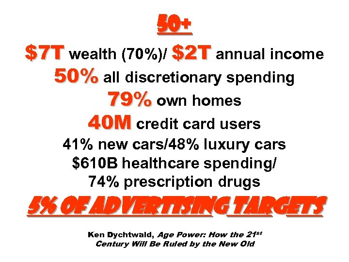 50+ $7 T wealth (70%)/ $2 T annual income 50% all discretionary spending 79%