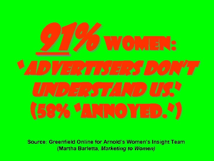 """91% women: """"ADVERTISERS DON'T UNDERSTAND US. """" (58% """"ANNOYED. """") Source: Greenfield Online for"""