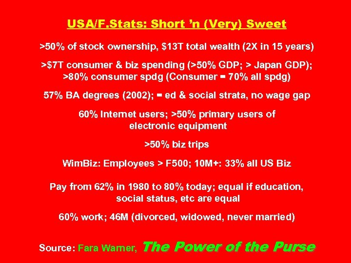 USA/F. Stats: Short 'n (Very) Sweet >50% of stock ownership, $13 T total wealth