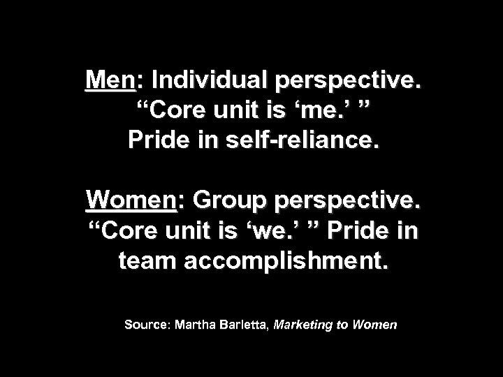 """Men: Individual perspective. """"Core unit is 'me. ' """" Pride in self-reliance. Women: Group"""