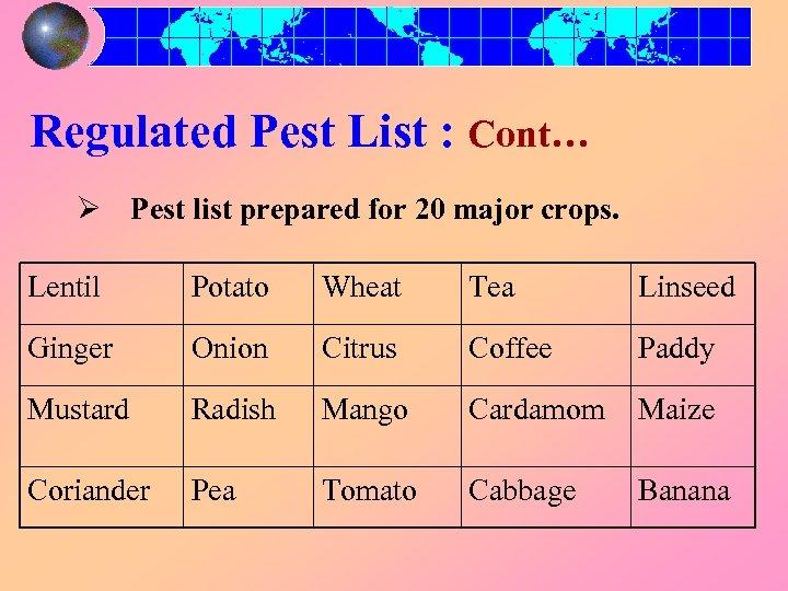 Regulated Pest List : Cont… Ø Pest list prepared for 20 major crops. Lentil