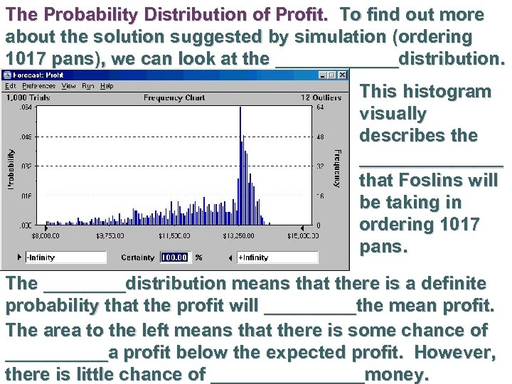 The Probability Distribution of Profit. To find out more about the solution suggested by