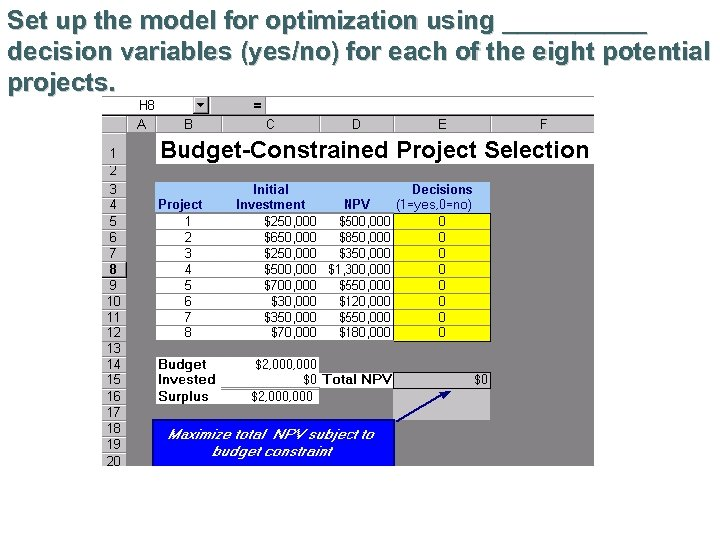 Set up the model for optimization using _____ decision variables (yes/no) for each of