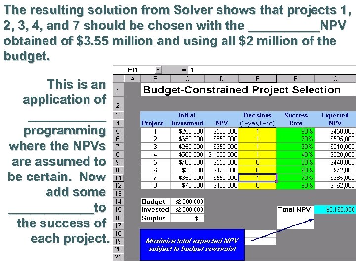 The resulting solution from Solver shows that projects 1, 2, 3, 4, and 7