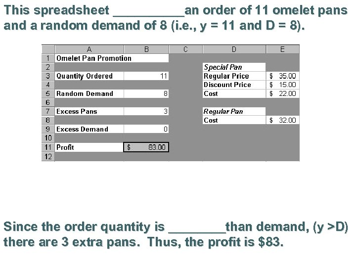 This spreadsheet _____an order of 11 omelet pans and a random demand of 8