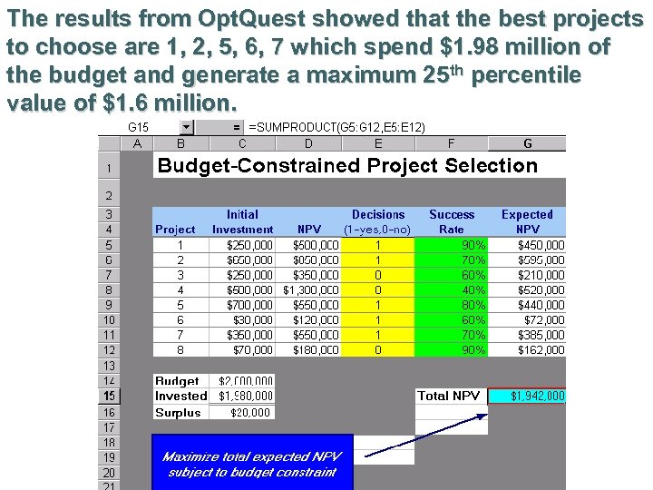 The results from Opt. Quest showed that the best projects to choose are 1,