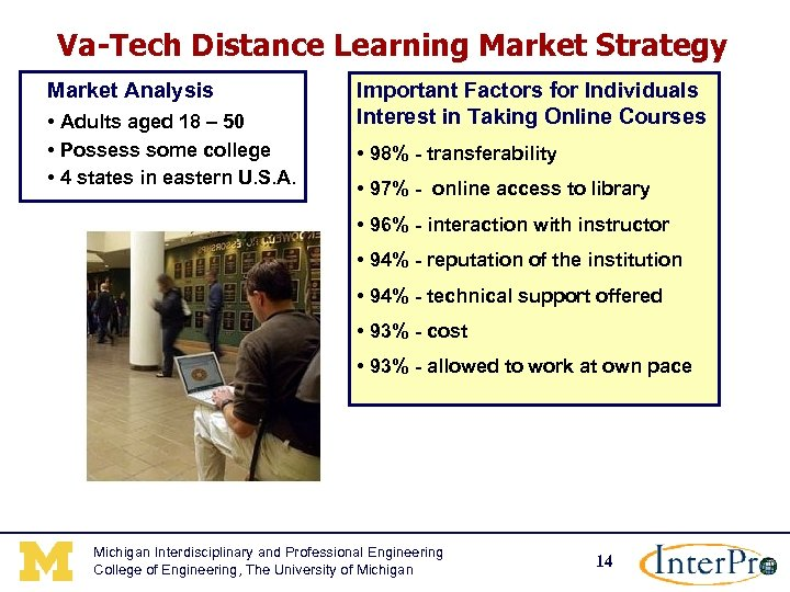 Va-Tech Distance Learning Market Strategy Market Analysis • Adults aged 18 – 50 •