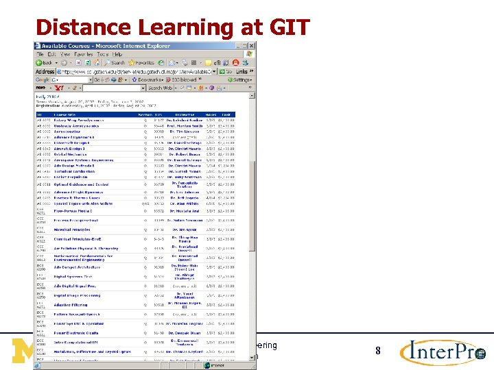 Distance Learning at GIT Michigan Interdisciplinary and Professional Engineering College of Engineering, The University