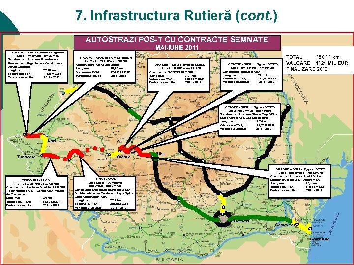 7. Infrastructura Rutieră (cont. ) AUTOSTRAZI POS-T CU CONTRACTE SEMNATE PROGRAMUL DE CONSTRUCTIE AUTOSTRAZI