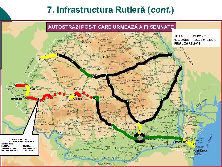 7. Infrastructura Rutieră (cont. ) PROGRAMUL DE CARE URMEAZĂ A FI SEMNATE AUTOSTRAZI POS-TCONSTRUCTIE